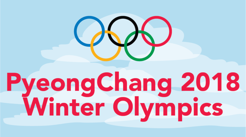 Your Favorite Winter Olympic Events